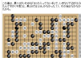 囲碁SNS goxi